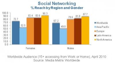 stats-social-media2