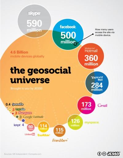 TheGeoSocialUniverse-media-platform