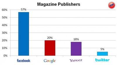 janrain-magazines